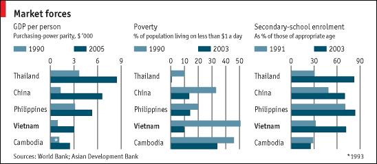 Vn_economist_2